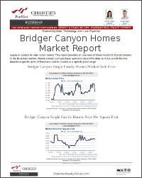 Bridger Canyon Single Family Homes Real Estate Report