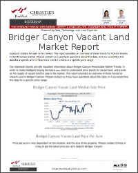 Bridger Canyon Vacant Land Real Estate Report